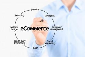 skin-care-ecommerce