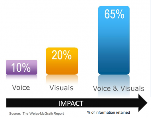 A-New-and-Important-Content-Marketing-Tool-The-Video-Infographic