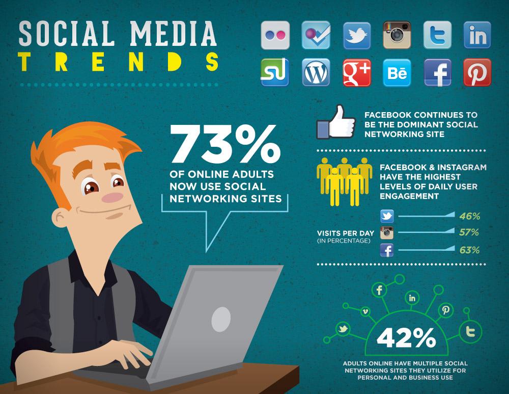 SocialMedia_Inforgraphic-1.jpg