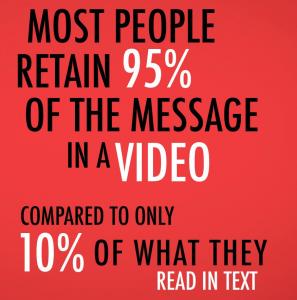 video-marketing-tools