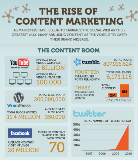 about-content-marketing
