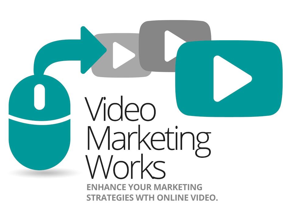 video-marketing-works