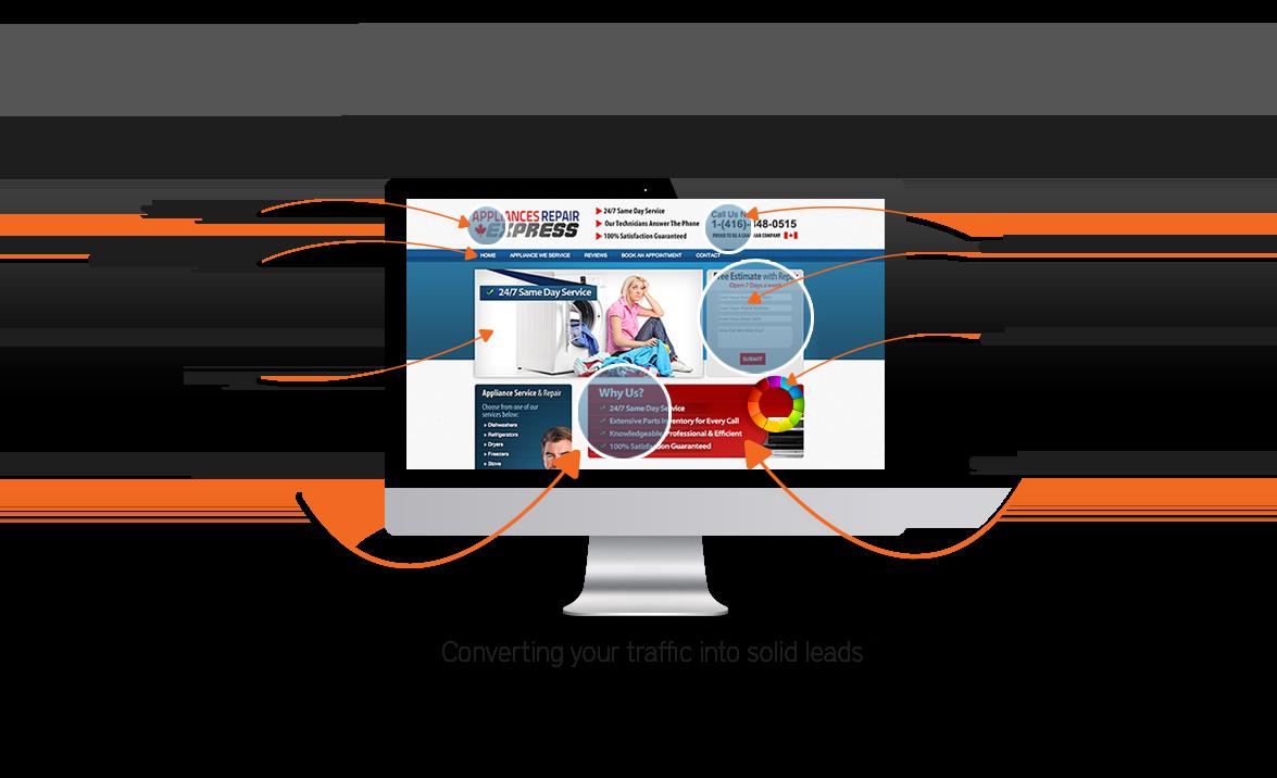 website-conversion-optimization-screenshot