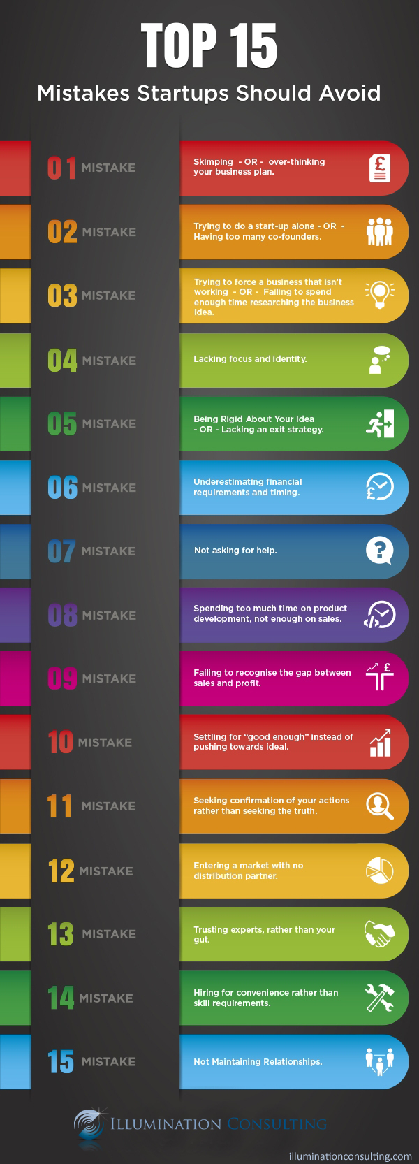 business-startup-mistakes-avoid