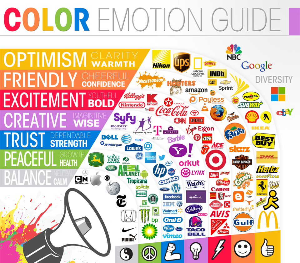 Color In Logo Design
