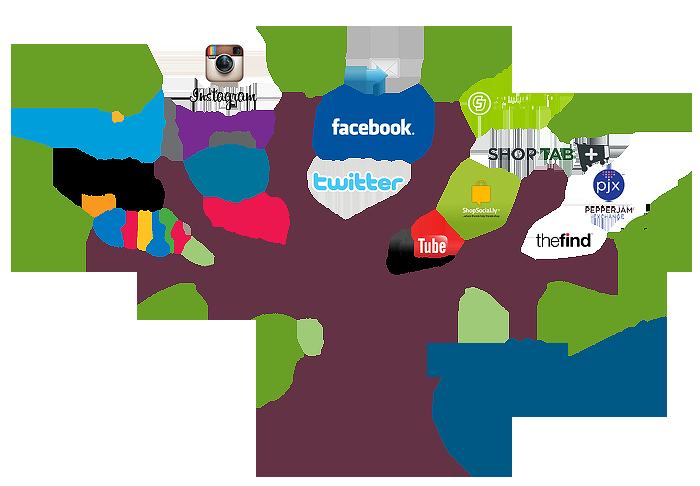 Efficient Retail Marketing Tactics