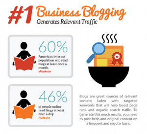Business-blogging-infographic