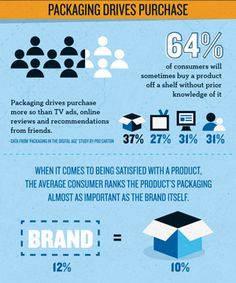 packaging-design-facts