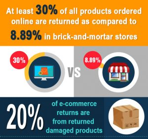 product-return-facts