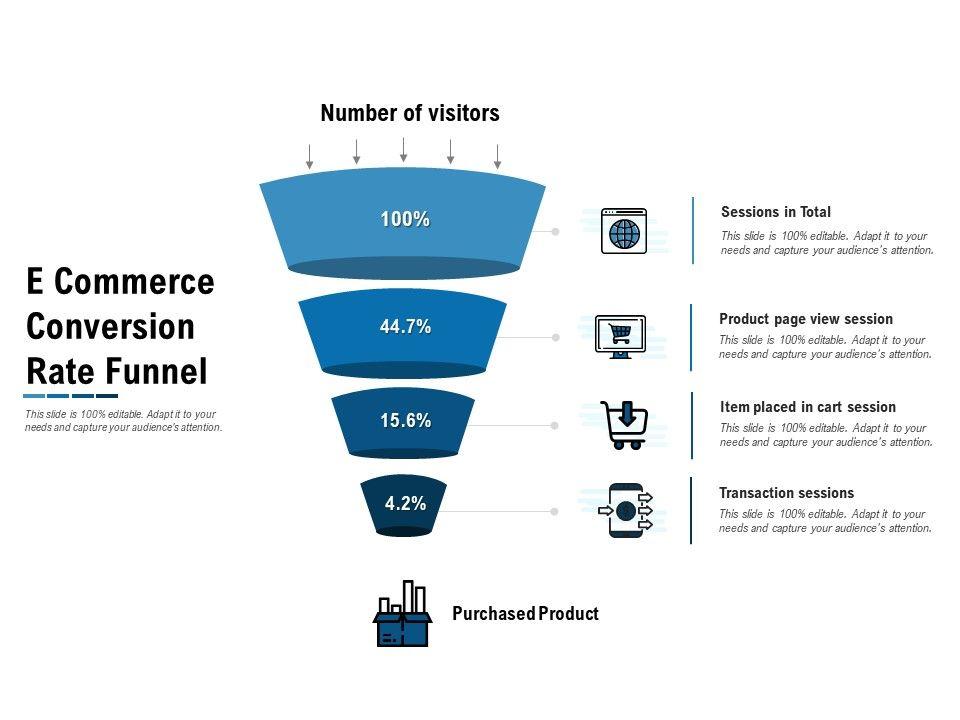 ecommerce-conversion