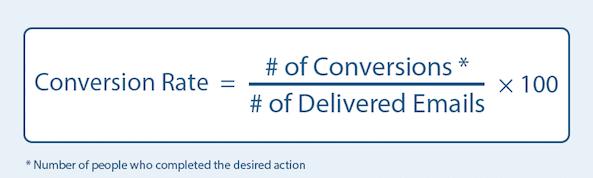understanding-ecommerce-conversion-rate-formula