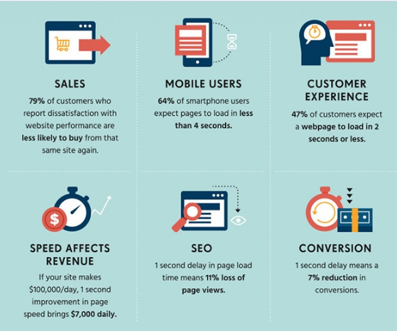 improve-websites