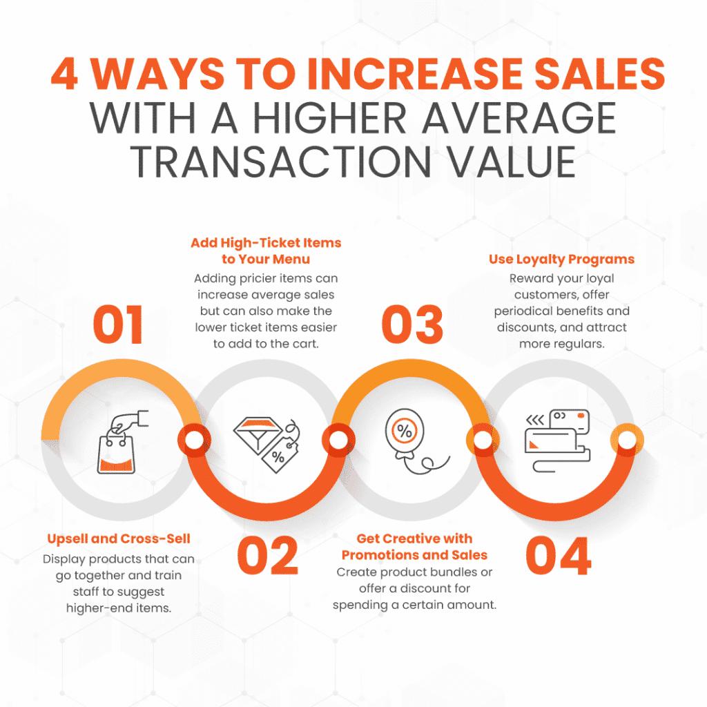 boost-retail-sales