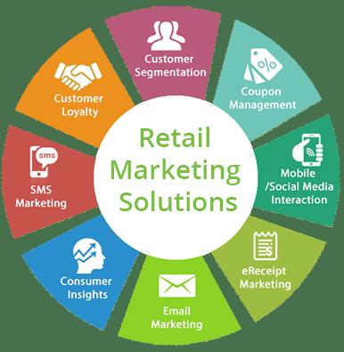 more-online-retail-sales