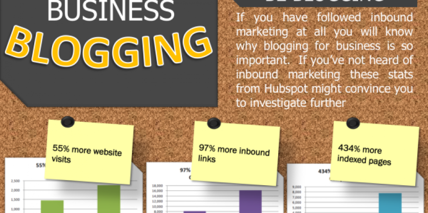 business-blogging-benefits