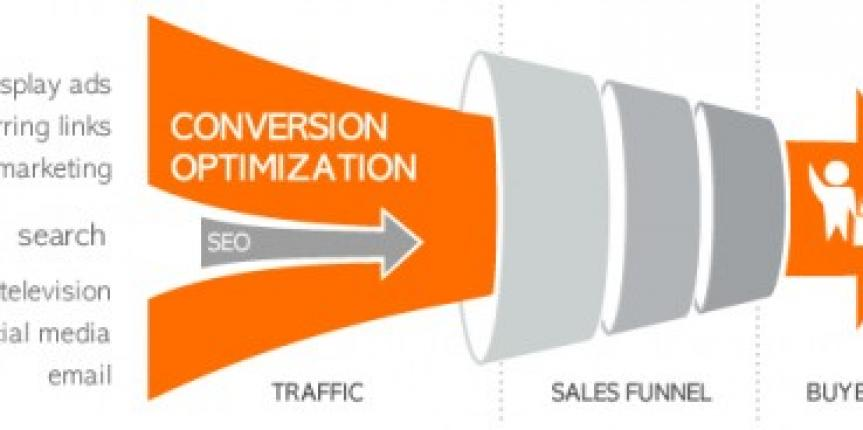 e-commerce-conversion-optimization