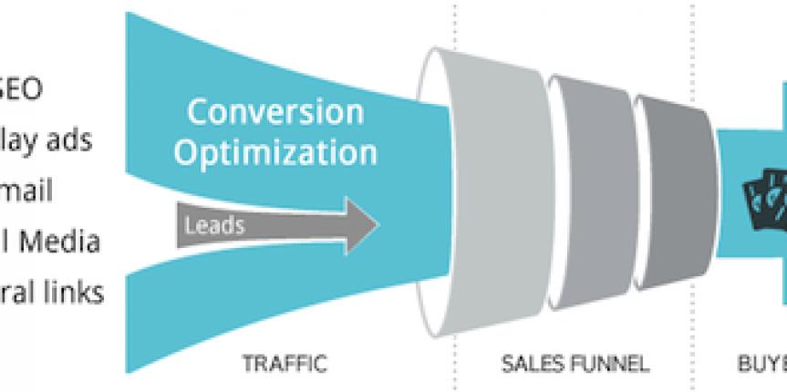 e-commerce-conversion-optimization