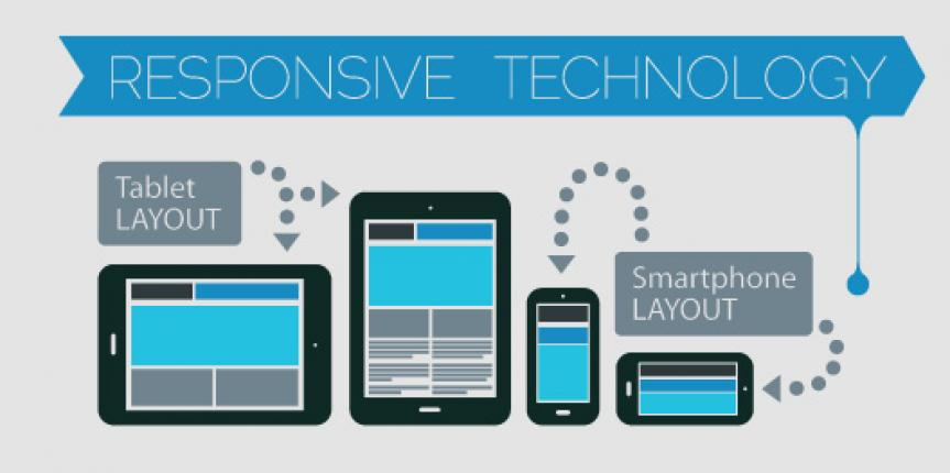Benefits of Responsive Design Websites For Small Businesses