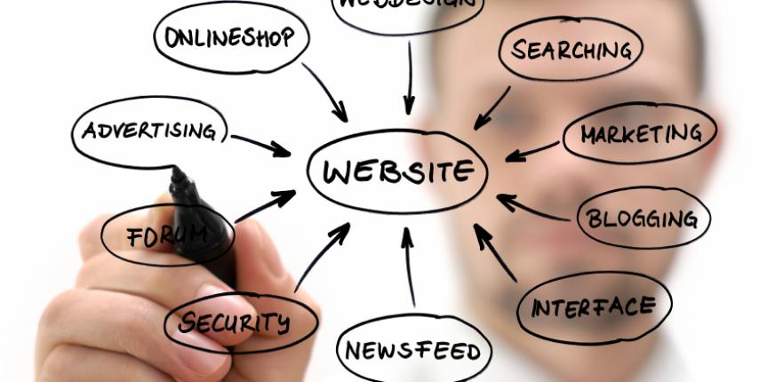 5 Rules For Operating A Successful Online Business