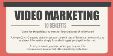 10 Ways How Video Marketing Benefits Brands