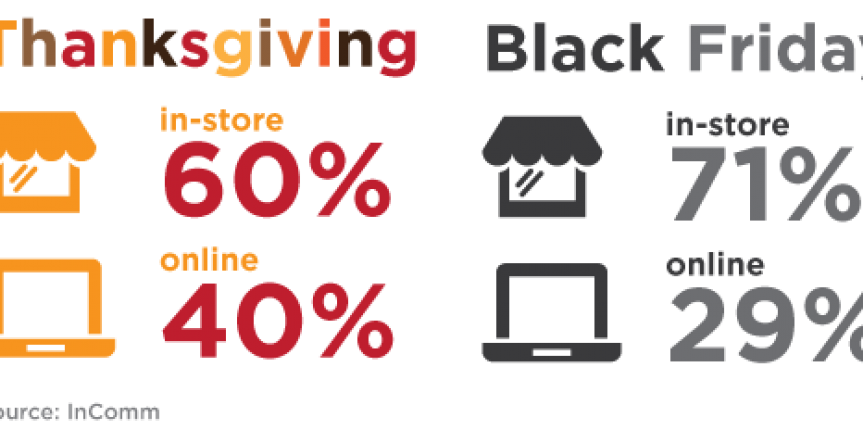 thanksgiving-shopping-statistics
