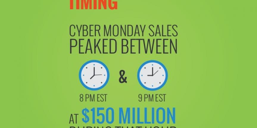 Cyber-Monday-Statistic