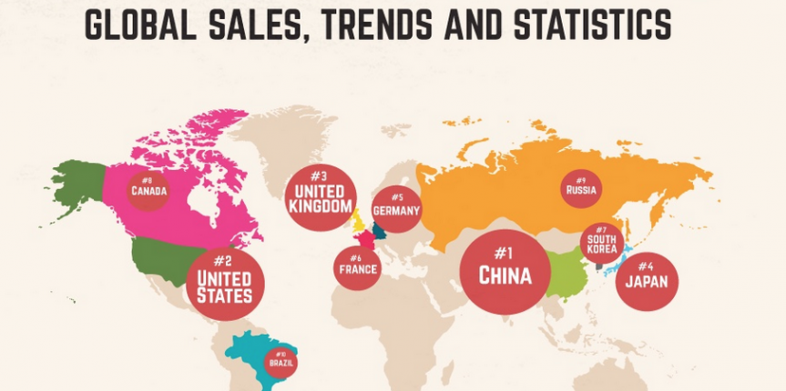 global-retail-trends