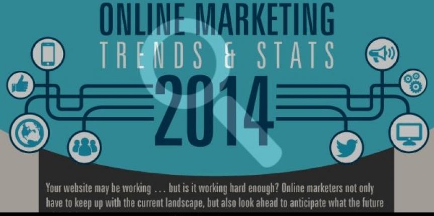 10 Interesting Advertising And Marketing Statistics For 2014