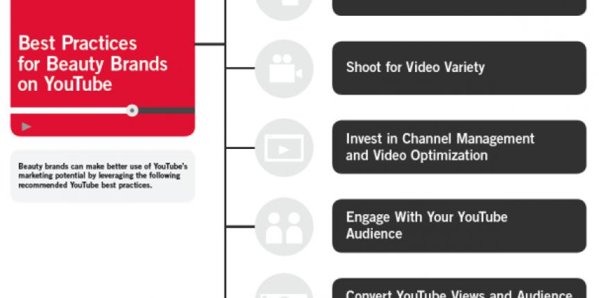 best-practice-youtube-beauty-marketing