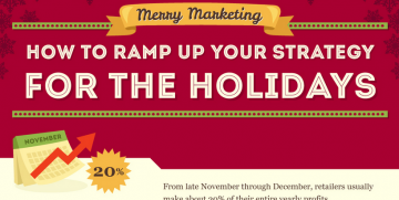 ac069bde5be40c92d494e672244be625 Merry Marketing How To Ramp Up Your Strategy For the Holidays infographic 360 181 c Home