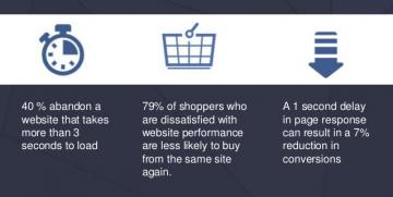 Retail Website Design Tips To Increase Sales