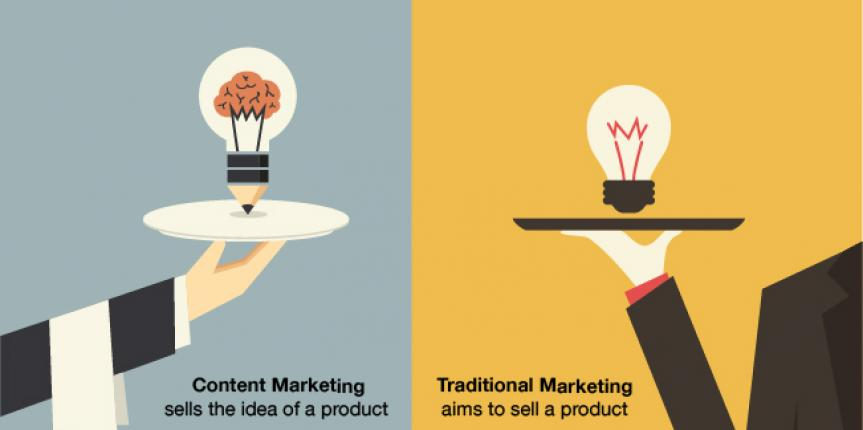 Marketing Products Online Through Content