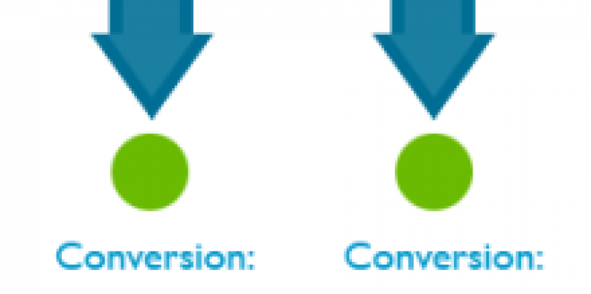 conversion-rate-example