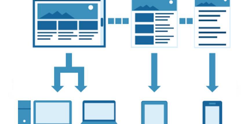skin-care-responsive-design-websites