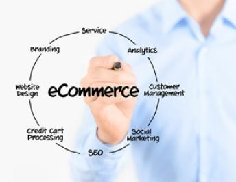 Small Business Websites With E-Commerce On A Shoestring Budget