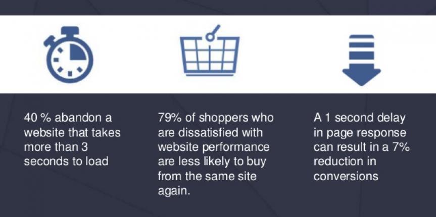 retail-website-design-that-boosts-sales