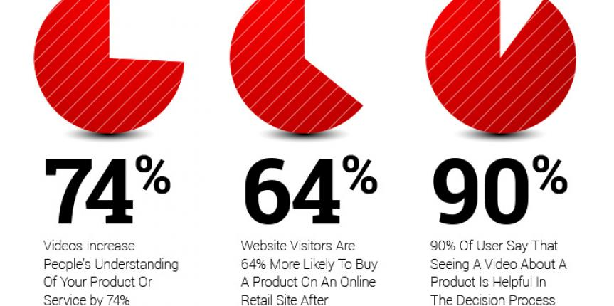 video-marketing-tips-for-products